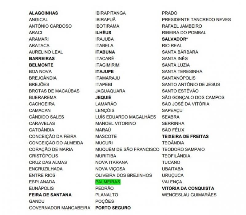As cidades que já tinham casos confirmados estão em negrito. A cidade de Palmeiras está em destaque, pois aparecia entre as cidades em risco e confirmou seu primeiro caso logo após a finalização do levantamento. (Divulgação)
