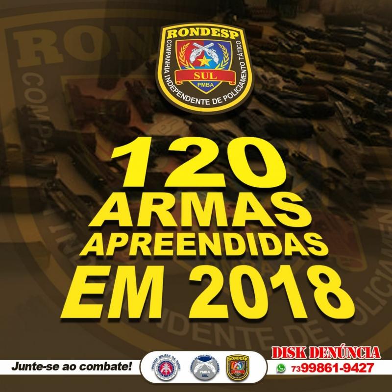 Divulgação: Polícia MIlitar da Bahia