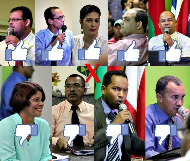 Vereadores que votaram a favor e que votaram contra a aprovação da distribuição dos terrenos. (Rastro101)