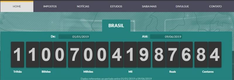 Impostômetro atingiu neste domingo (9) a marca de R$ 1,1 trilhão em impostos pagos no país. (Foto: Reprodução)